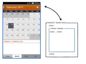 Firefox OS Calendar frame
