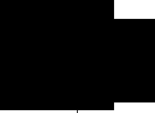 The WebGL canvas coordinate system.