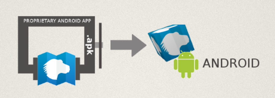 Packaged App on Android