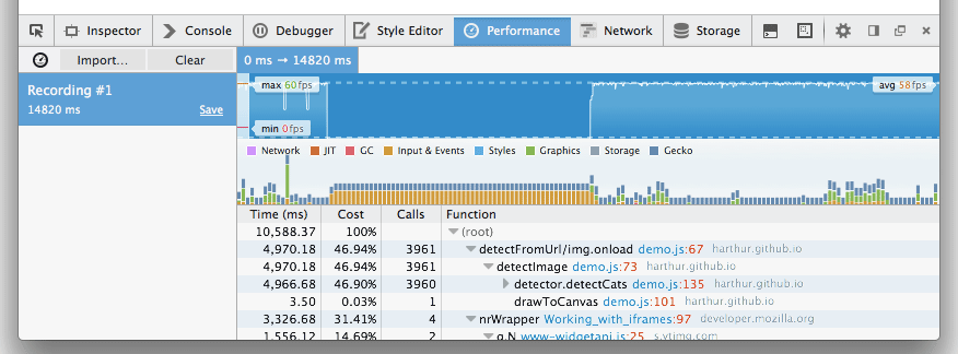 http://blog.mozilla.org/hacks/files/2014/09/updated-profiler.png