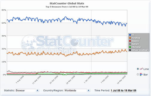 statcounter_example