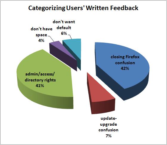 written_feedback_analysis3