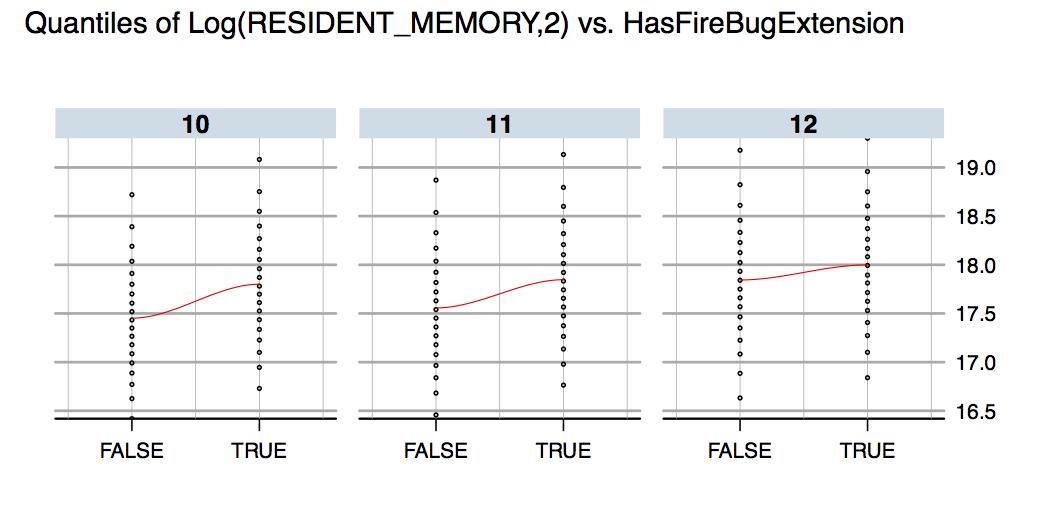 http://blog.mozilla.com/metrics/files/2012/02/hasfb.png