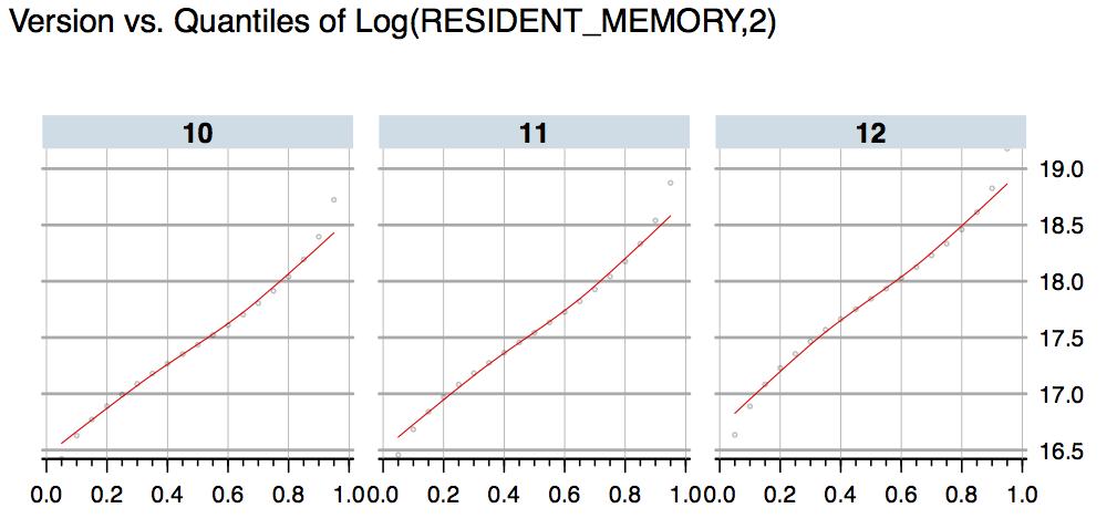 http://blog.mozilla.com/metrics/files/2012/02/resmem.png