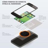 Firefox_Layers_RGB_ES