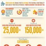 Infographic 3B UK