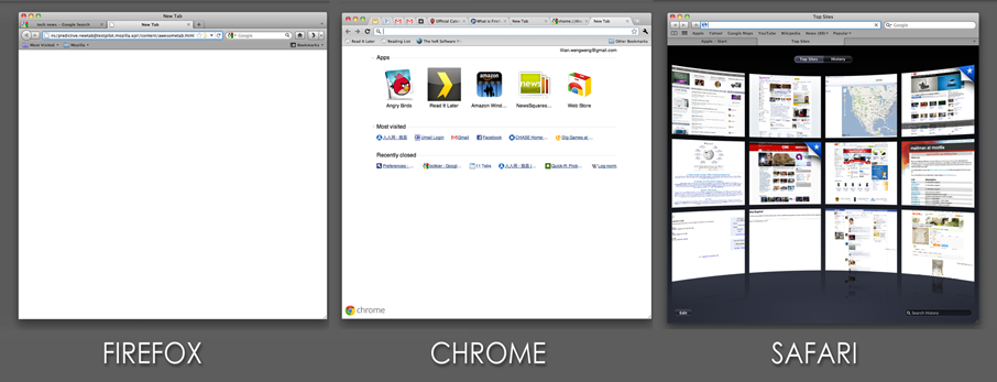 screenshots of new tab pages in different browsers