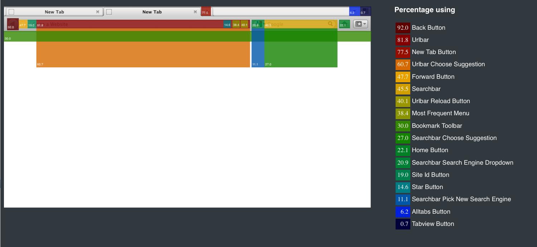 chrome_menus