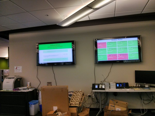 CT displaying custom dashboards meant to be read at 10 feet
