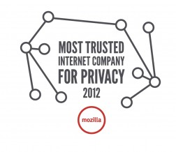 Mozilla was named the Most Trusted Internet Company for Privacy in 2012, according to a study performed by the Ponemon Institute.