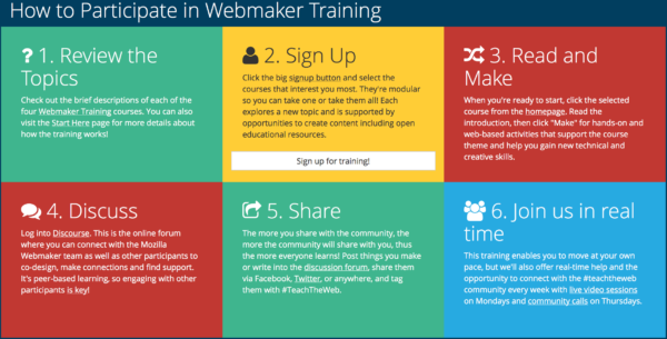 Webmaker Training -- How to get involved