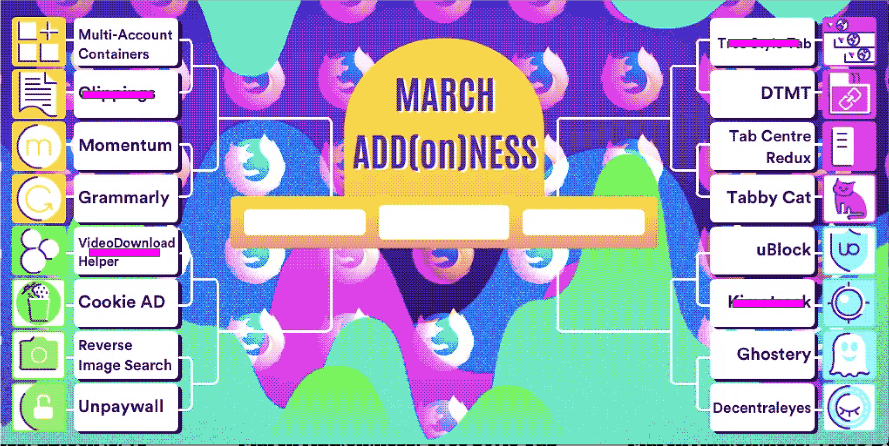 Firefox March Addonness: Momentum (2) vs Grammarly (3) | The Firefox