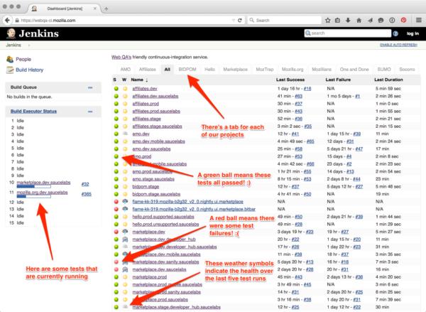 Web QA Jenkins Dashboard