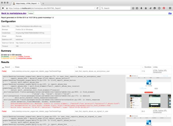 Web QA HTML report