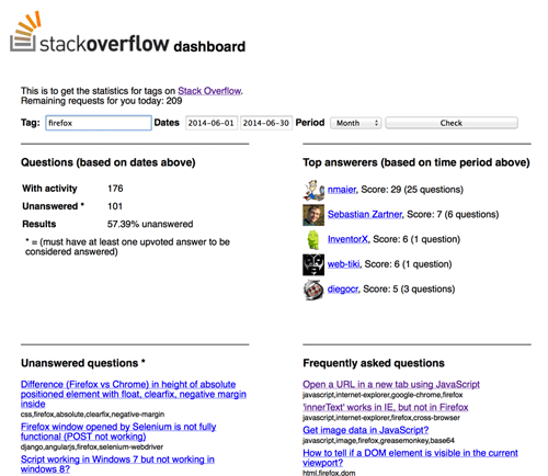 Stack Overflow Dashboard - check engagement, metrics and more