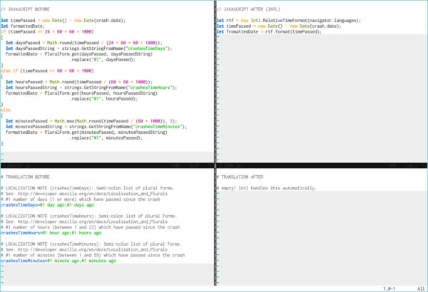 Intl API in use