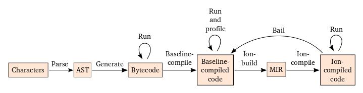 jit-diagram