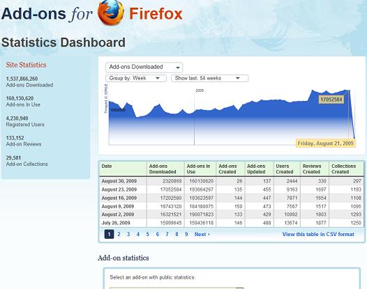 amo_dashboard