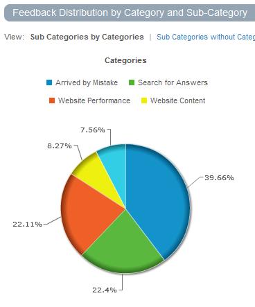 results_summary