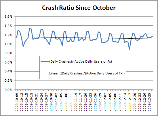 crash_ratio_chart