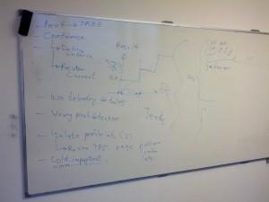 talos discussion whiteboard