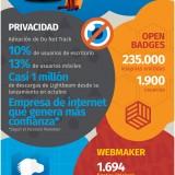 Mozilla_2013_RGB_ES