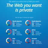 Firefox 2014 first 24hrs-infographic