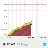 FirefoxOS_1.3_Data_Usage_EN
