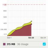 FirefoxOS_1.3_Data_Usage_EN