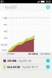 FirefoxOS_Data_Usage_CZ
