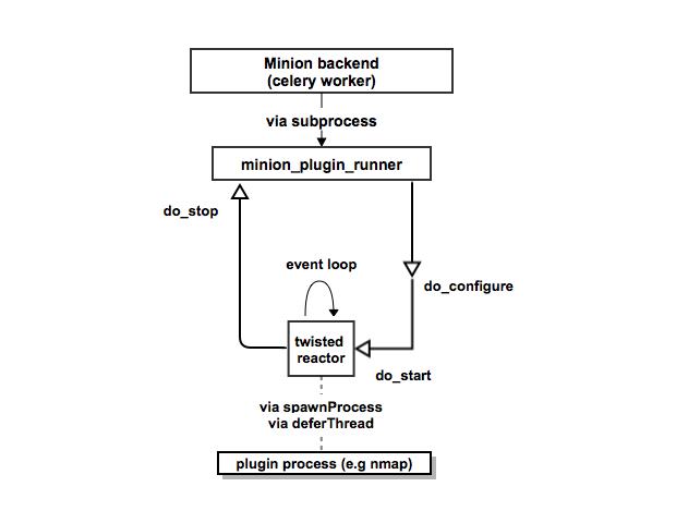 Minion Language Dictionary   I Love You Minions   Minion Language    Minion Language Dictionary