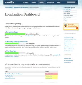 l10n Dashboard Mockup