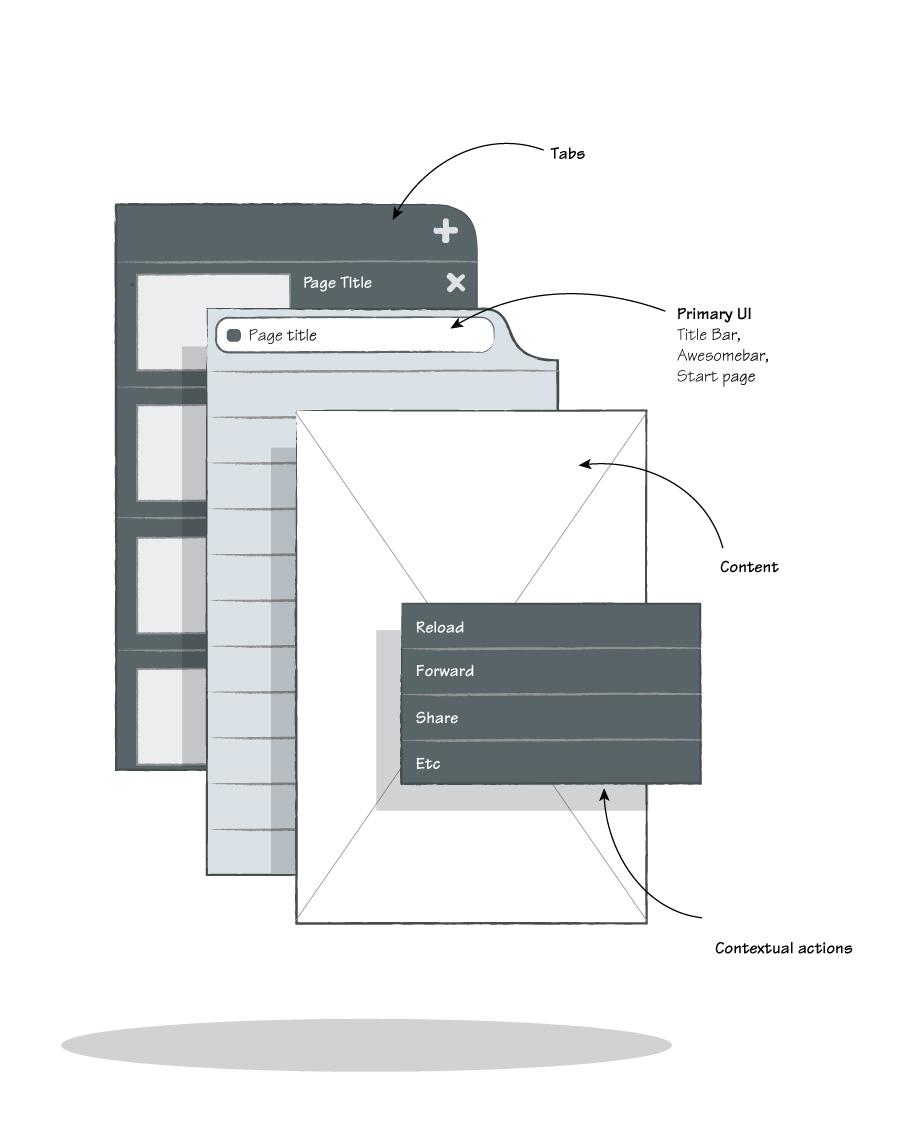 firefox_layering