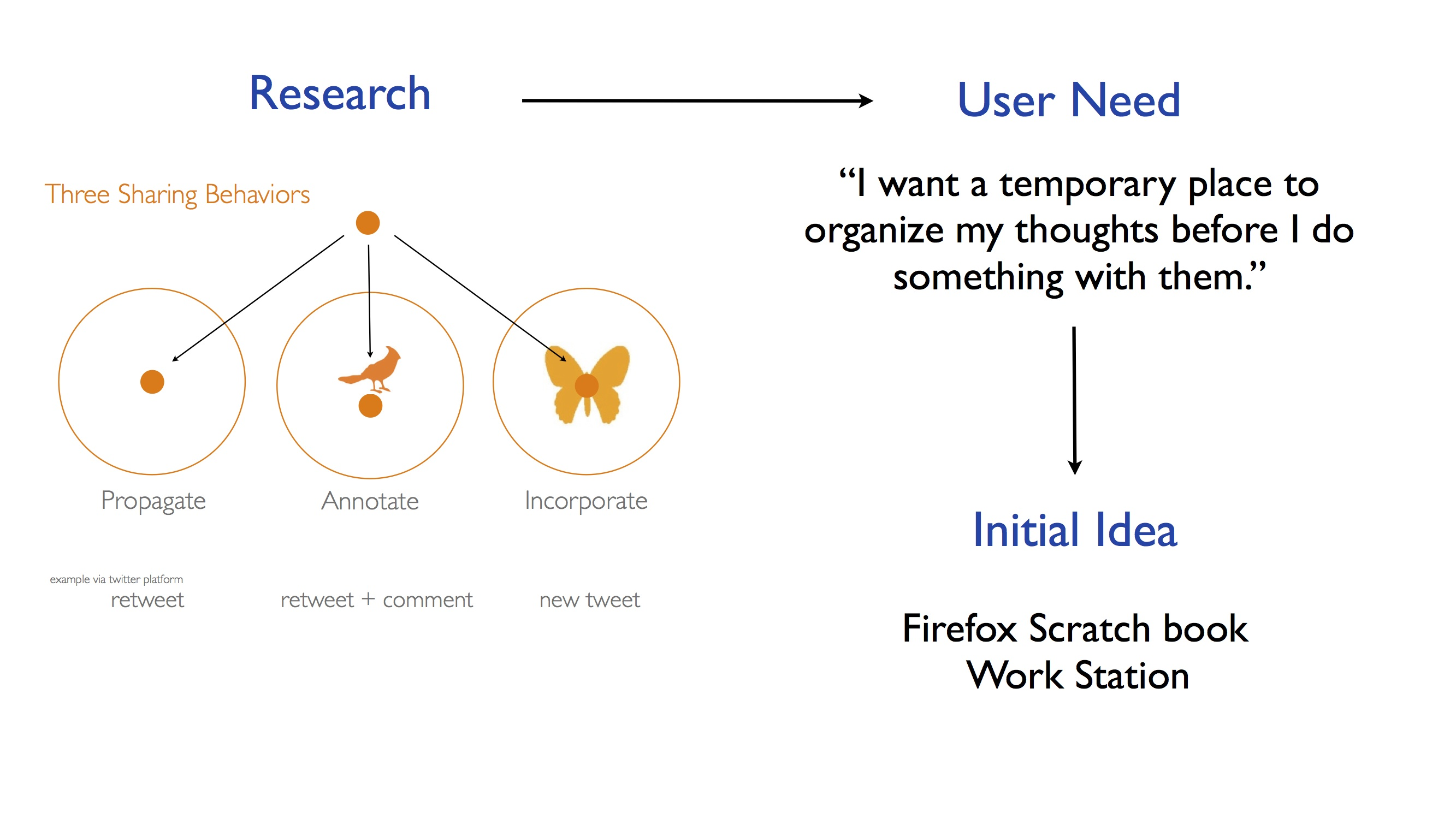 MarkIt-Firefox Scratch Mode