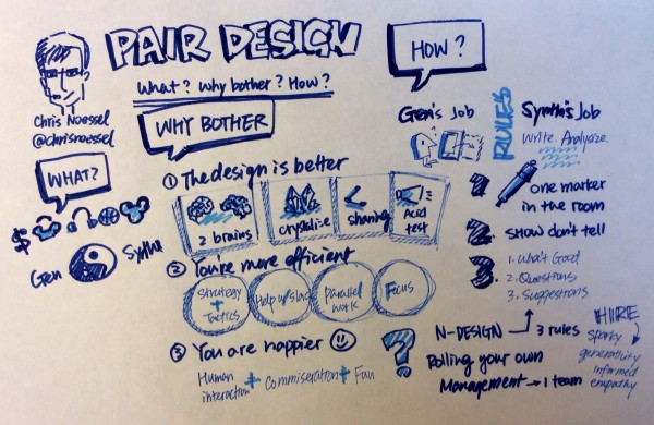 "Sketchnote of ""Pair Design"""