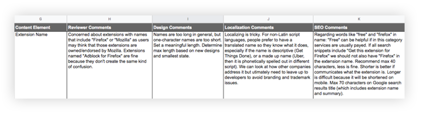 "Screenshot of an Excel sheet with the Content Element of ""Extension Name."" Includes columns for ""Reviewer Comments,"" ""Design Comments,"" ""Localization Comments,"" and ""SEO Comments"" and these have been filled in with text analysis."