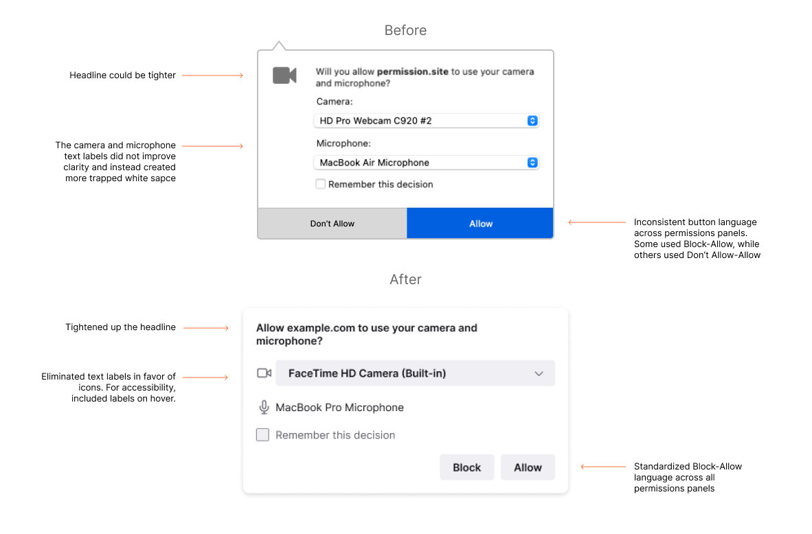 Before and after images of a redesigned Firefox permissions panel. Content decisions are highlighted.