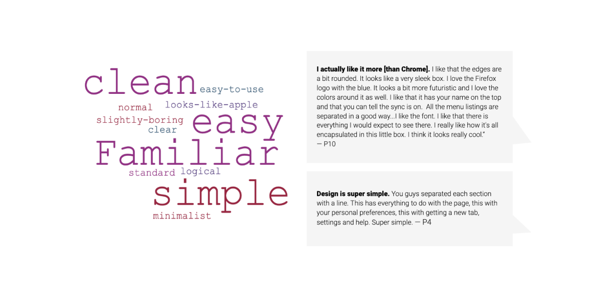 Image of a word cloud that includes words like 'clean,' 'easy,' and 'simple, as well as two comments from research participants about the application menu redesign.
