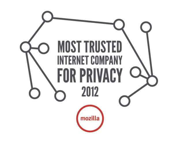 most trusted online