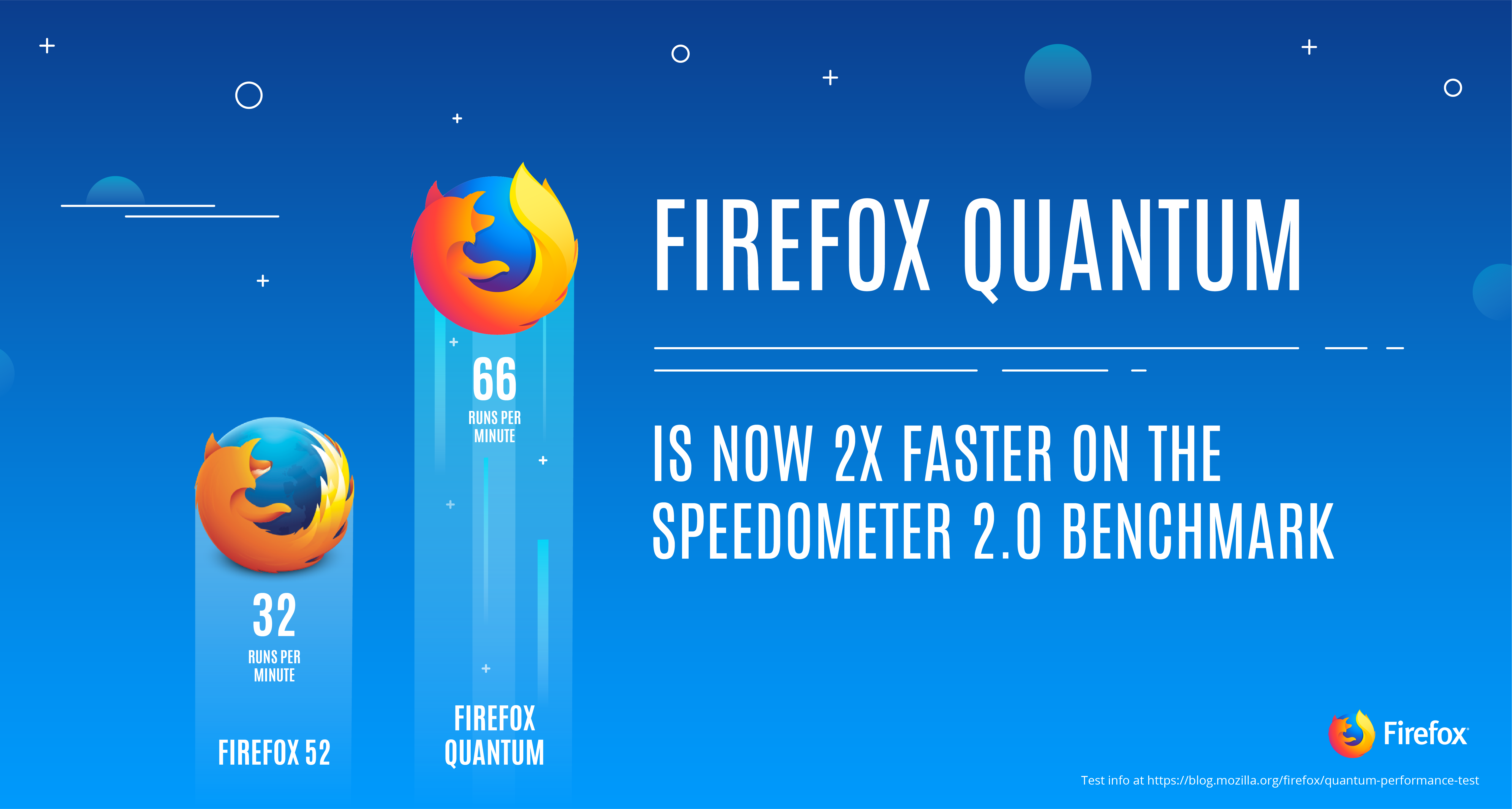 Start Your Engines – Firefox Quantum Lands in Beta, Developer